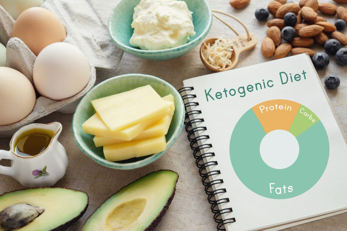 keto diet plan fasting